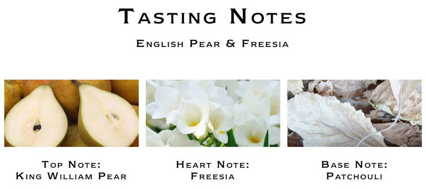 Jo Malone English Pear and Freesia Notes