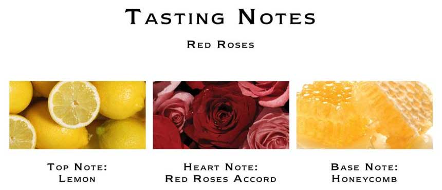 Jo Malone Red Roses Notes